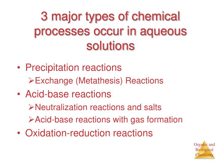 3 major types of chemical processes occur in aqueous solutions