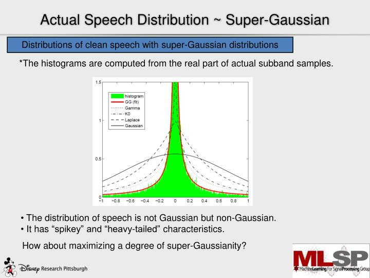 Actual Speech Distribution ~ Super-Gaussian
