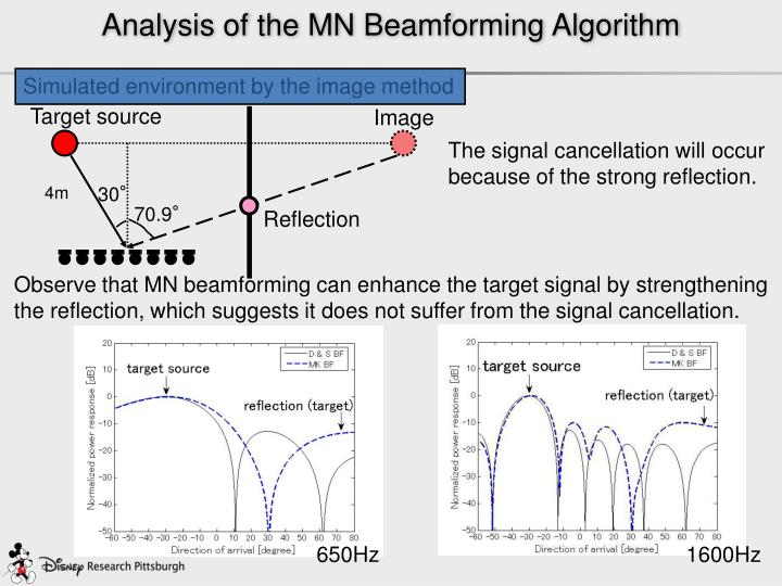 Analysis of the MN Beamforming Algorithm