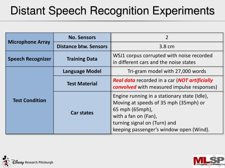 Distant Speech Recognition Experiments