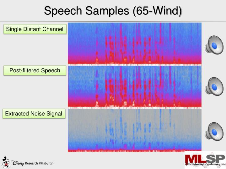 Speech Samples (65-Wind)