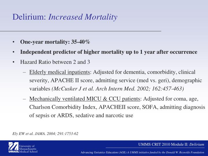 Delirium increased mortality