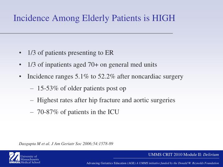 Incidence among elderly patients is high