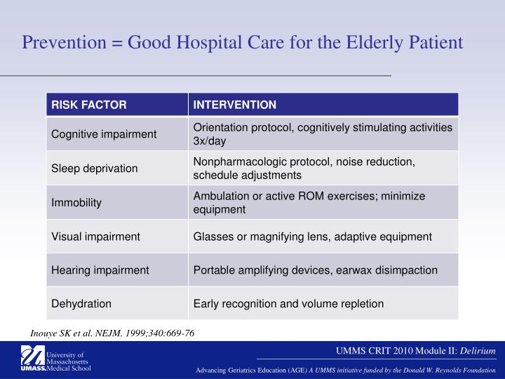 Prevention = Good Hospital Care for the Elderly Patient