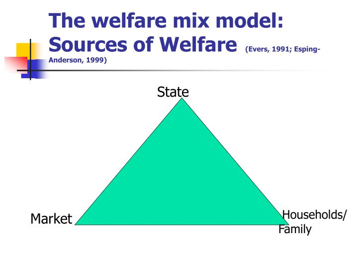The welfare mix model:  Sources of Welfare