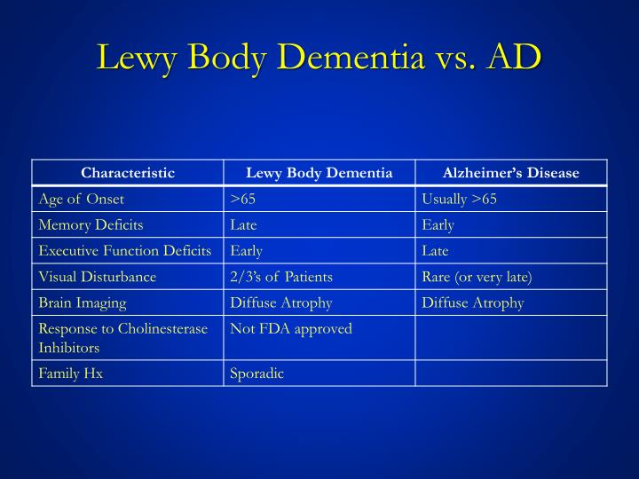 Lewy Body Dementia vs. AD