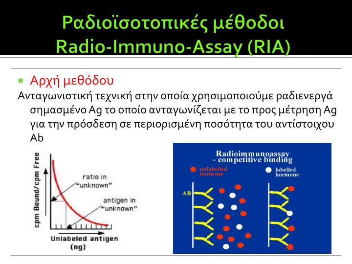 Ραδιοϊσοτοπικές