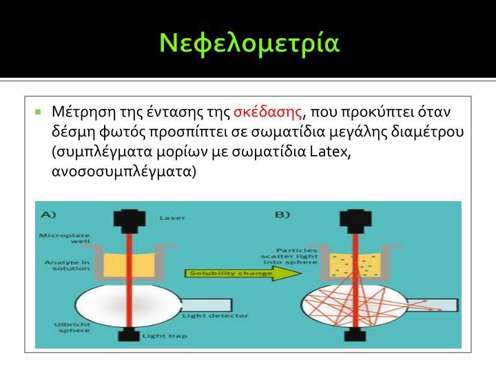 Νεφελομετρία