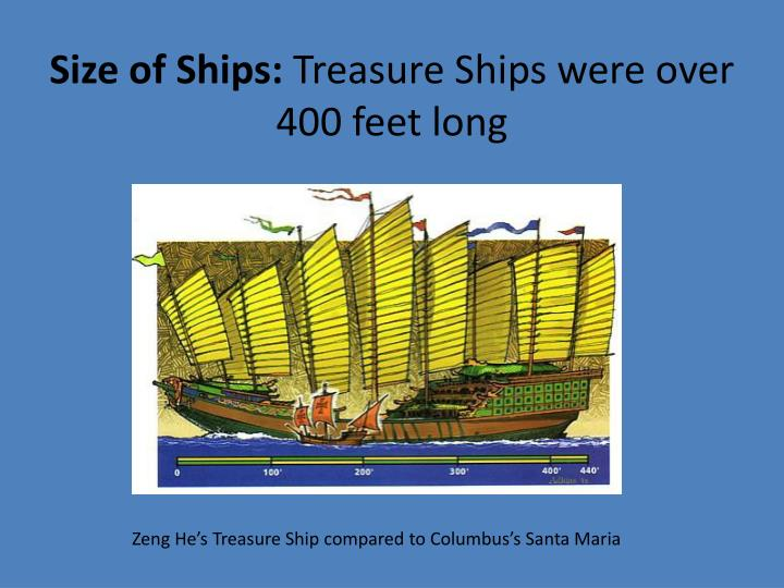 Size of Ships: