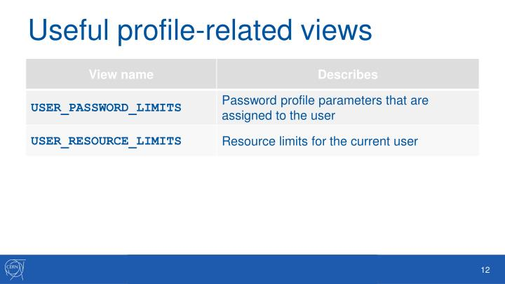 Useful profile-related views