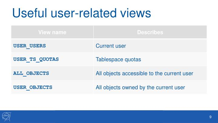 Useful user-related views