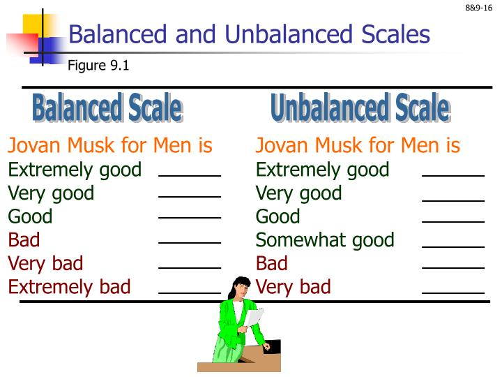 Balanced and Unbalanced Scales