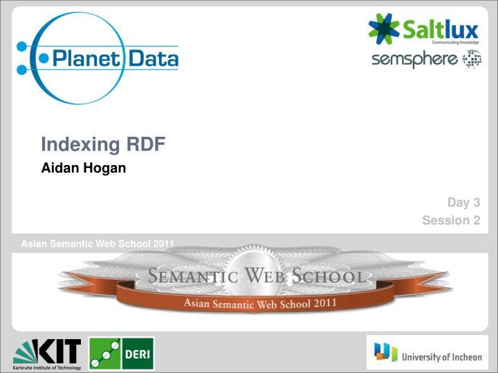 Indexing RDF