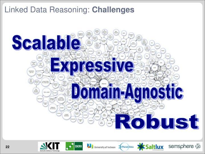 Linked Data Reasoning: