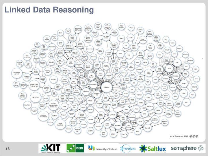 Linked Data Reasoning