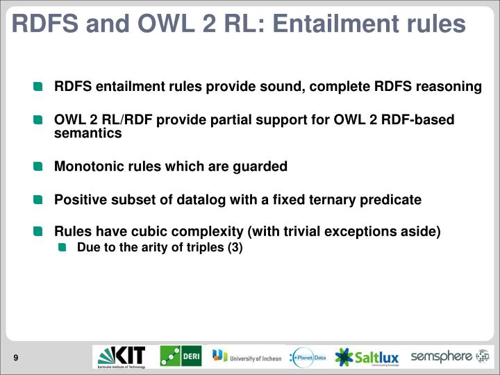 RDFS and OWL 2 RL: Entailment rules