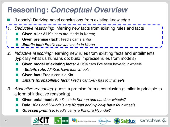 Reasoning conceptual overview