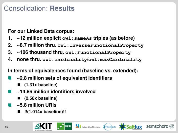 Consolidation: