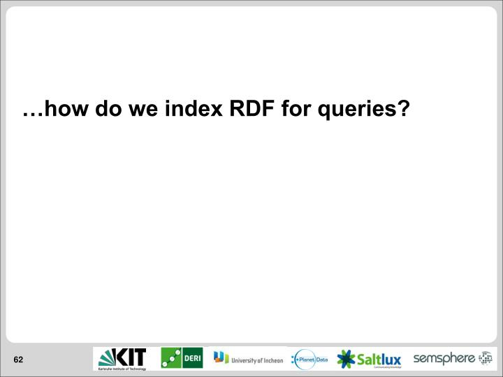 …how do we index RDF for queries?