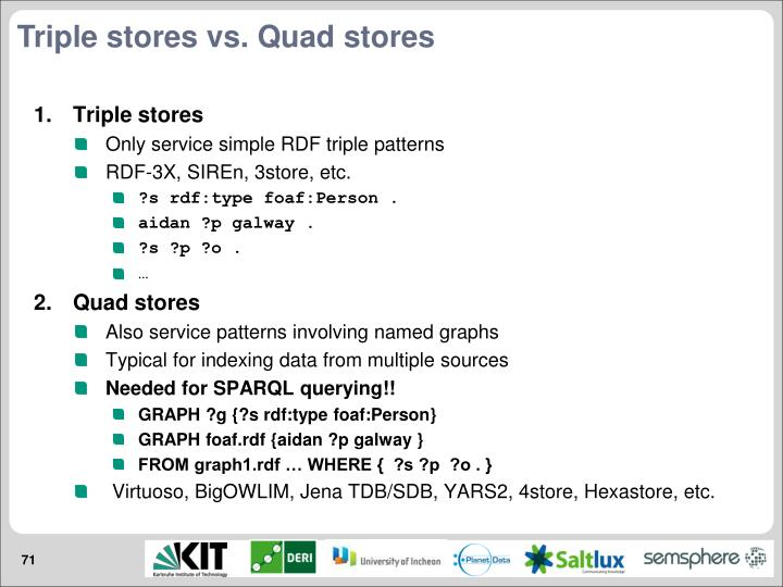 Triple stores vs. Quad stores