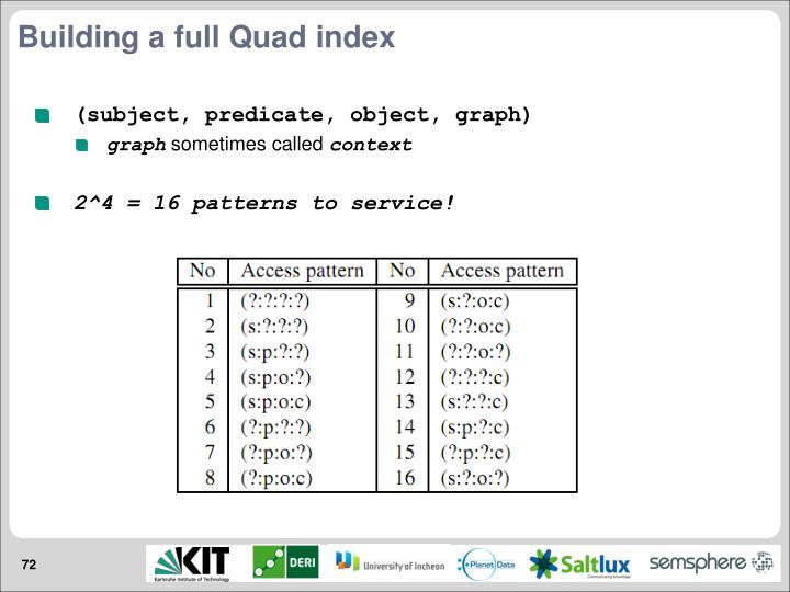 Building a full Quad index