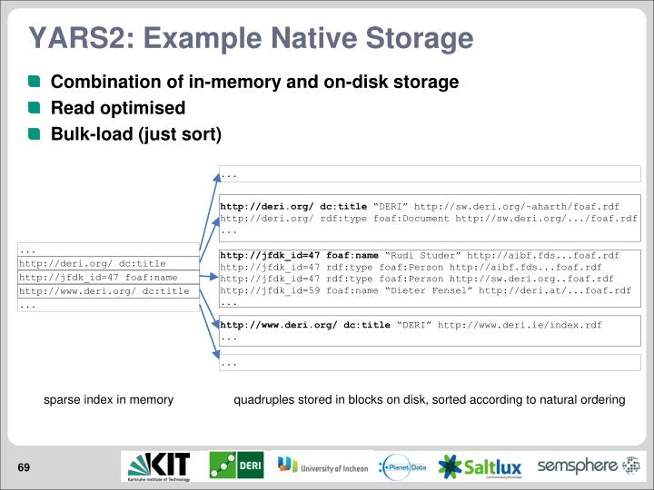 YARS2: Example Native Storage