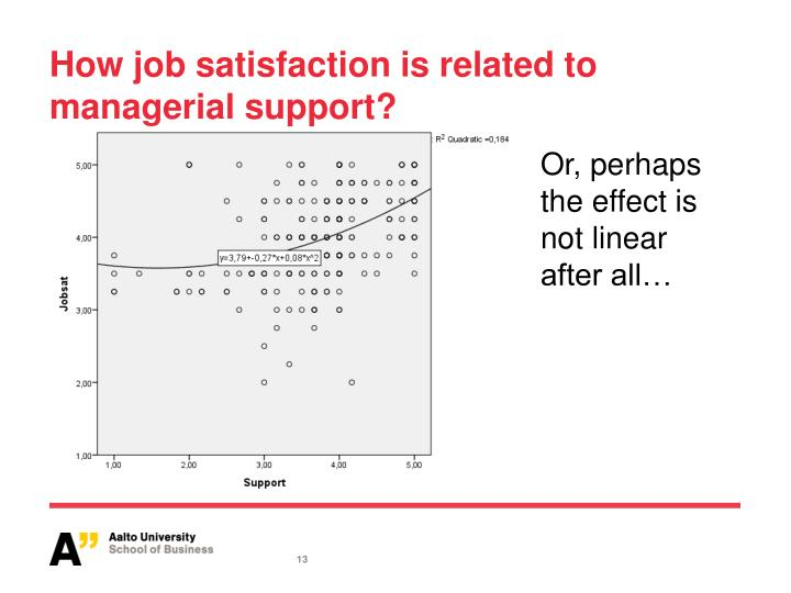 How job satisfaction is related to managerial support?