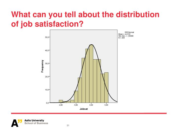 What can you tell about the distribution of job satisfaction?