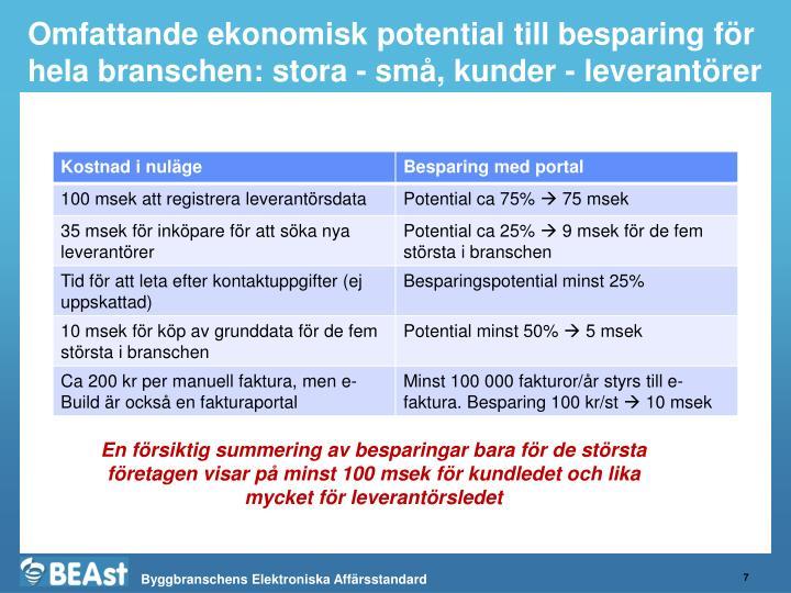 Omfattande ekonomisk potential till besparing för hela branschen: stora - små, kunder - leverantörer