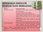 ringkasan resolusi syariah yang berkaitan