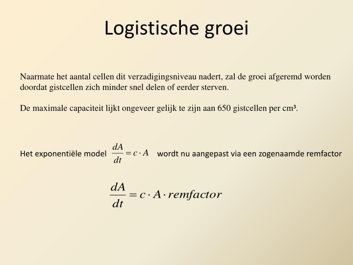 Logistische groei