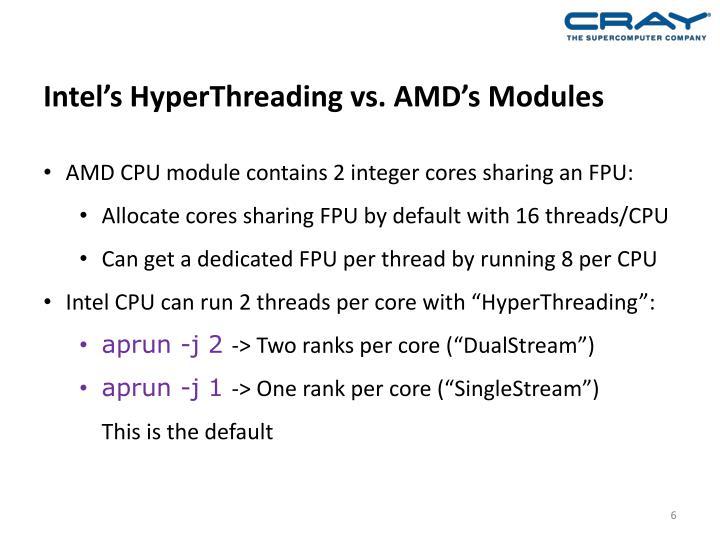 Intel's
