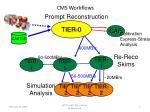 cms workflows