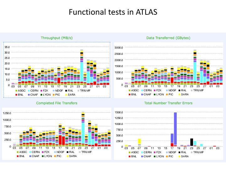 Functional tests in ATLAS