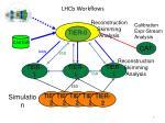 lhcb workflows