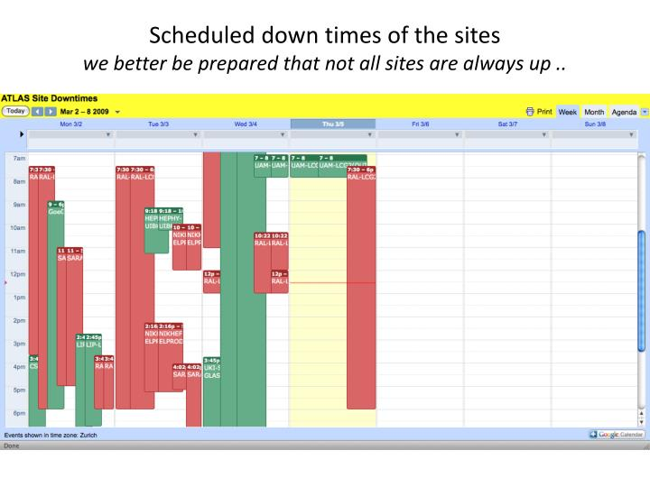 Scheduled down times of the sites
