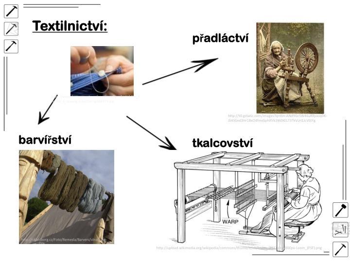 Textilnictví: