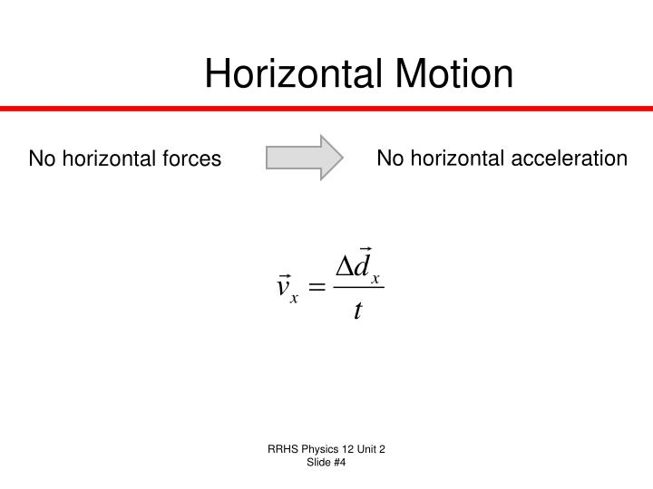 Horizontal Motion