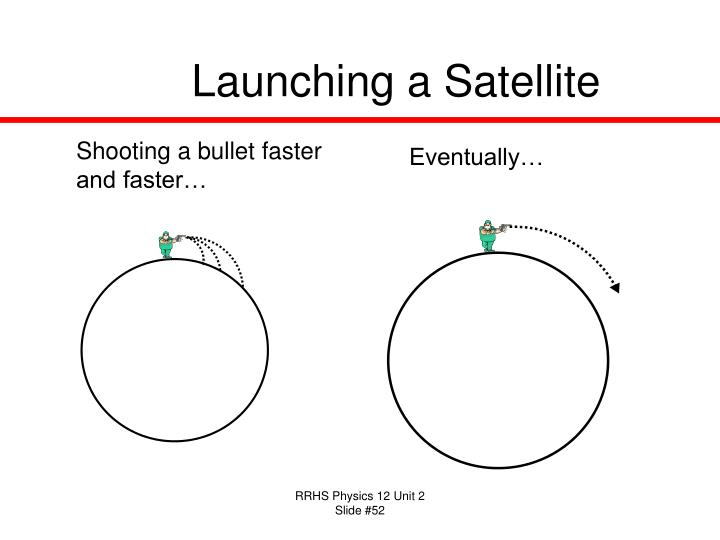 Launching a Satellite