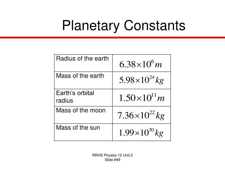 Planetary Constants