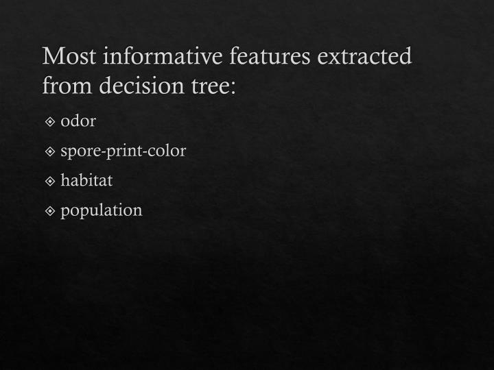 Most informative features extracted from decision tree: