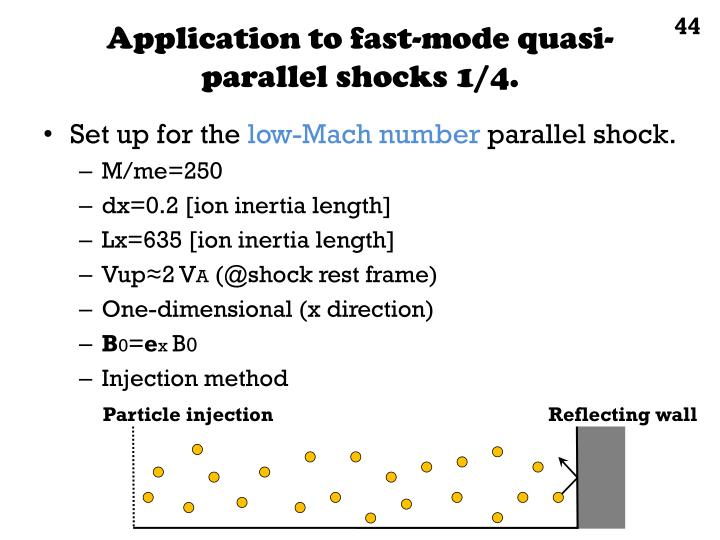 Application to fast-mode quasi-parallel shocks