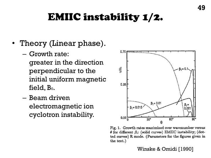EMIIC instability 1/2.