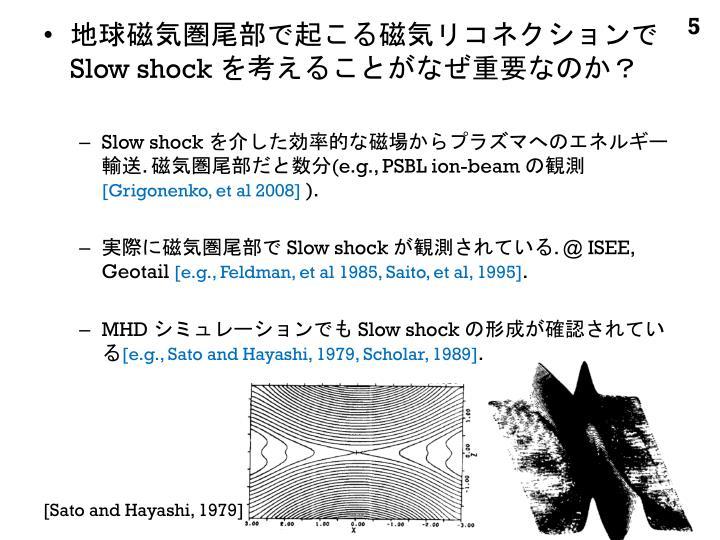 地球磁気圏尾部で起こる磁気リコネクションで