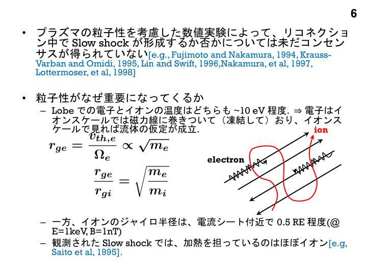 プラズマの粒子性を考慮した数値実験によって、リコネクション中で