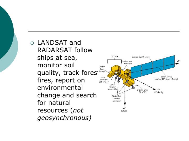 LANDSAT and RADARSAT follow ships at sea, monitor soil quality, track forest fires, report on environmental change and search for natural resources (