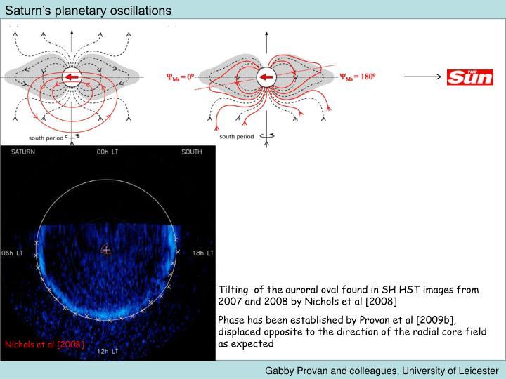 Saturn's planetary oscillations