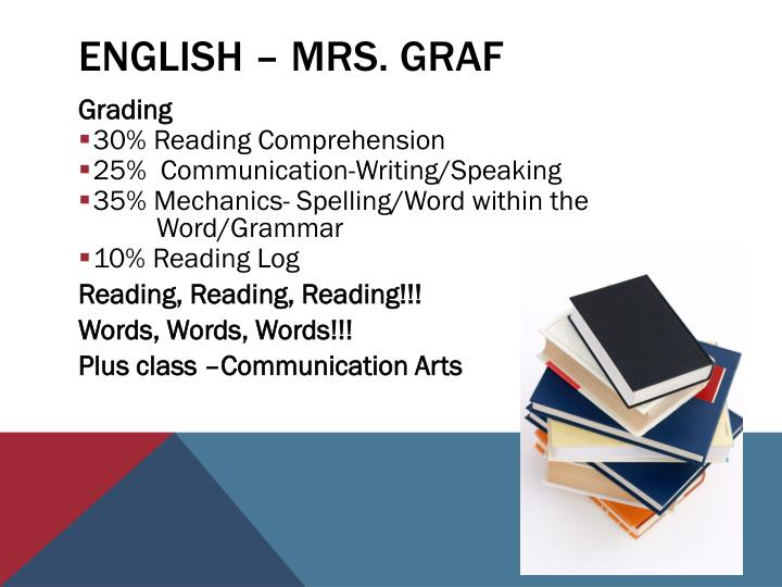English – Mrs. Graf