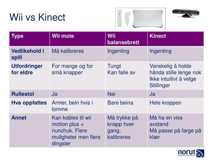 Wii vs Kinect