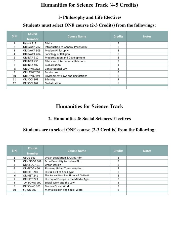 Humanities for Science Track (4-5 Credits)